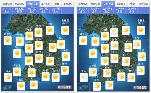 오늘(2일) 오전(왼쪽), 오후 날씨. /자료=기상청
