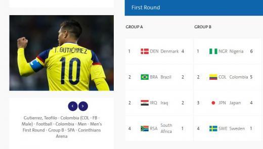 일본 스웨덴. 콜롬비아 나이지리아. 리우올림픽 조별예선 결과. /사진=올림픽 홈페이지 캡처