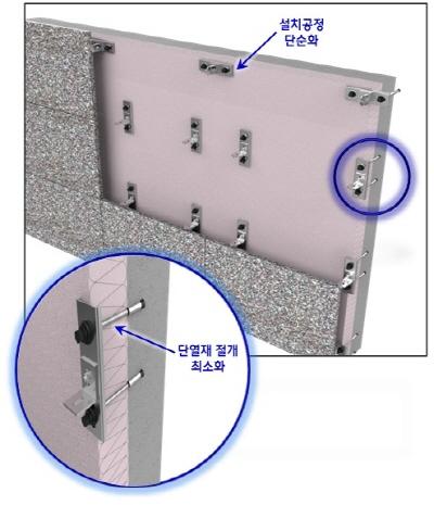 현대건설의 신기술이 적용된 외장재 설치공법. /사진=현대건설