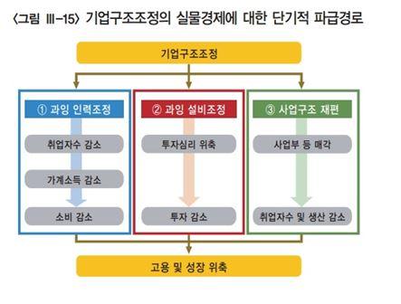 /제공=한국은행