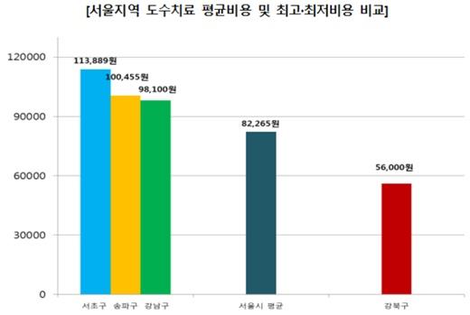 /제공=한국소비자원