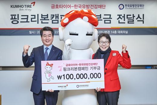 이한섭 금호타이어 사장(왼쪽)이 박명희 한국유방건강재단 이사에게 핑크리본 캠페인 기부금 1억원을 전달하고 있다.