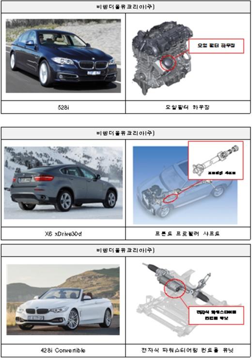 BMW, 528i 등 14개차종 2102대 리콜