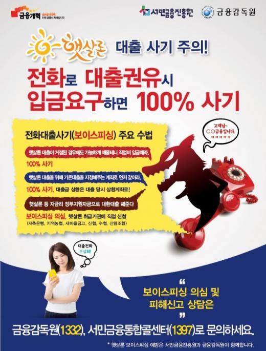 """서민금융진흥원, """"보이스피싱 피해 1397에 문의하세요"""""""