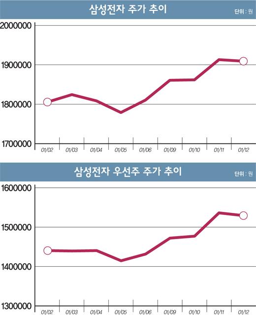 [머니S톡] '아직 배고픈' 국가대표주