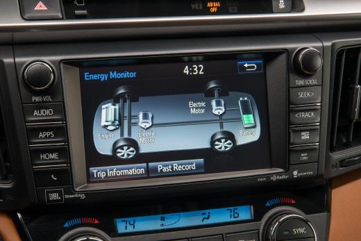 토요타 RAV4 Hybrid 에너지이동 모니터링 시스템 /사진=토요타 제공