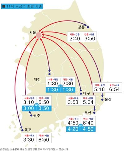 고속도로 교통상황(29일 오전 11시 기준). /제공=한국도로공사