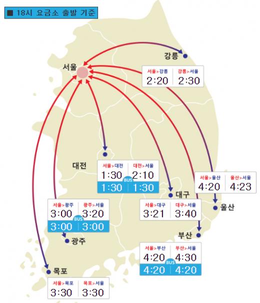 고속도로 교통상황(30일 오후 6시 기준). /자료=한국도로공사