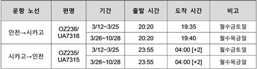 아시아나항공 인천-시카고 운항 시간표. /제공= 아시아나항공