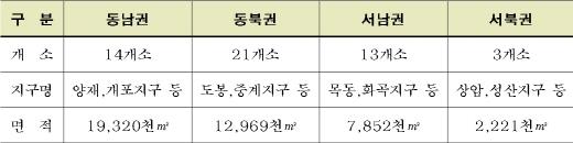권역별 현황. /자료= 서울시