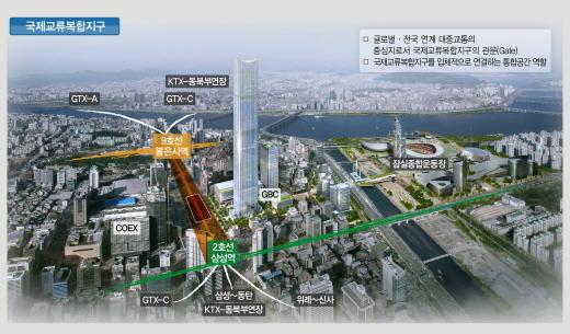 영동대로·삼성역 일대 지하공간 복합개발사업 계획도. /사진=서울시