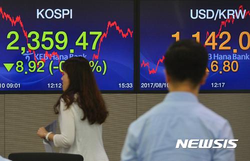 '북한 리스크'에 기재부 긴급점검 회의… 상황별 필요조치 등 논의