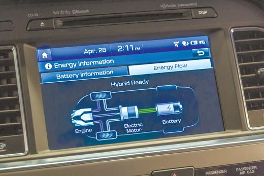 쏘나타 PHEV 에너지모니터. /사진제공=현대자동차