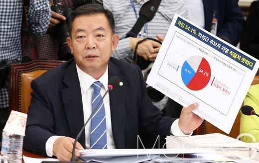 [머니S포토] 박성진 인사청문회, 질의하는 이찬열