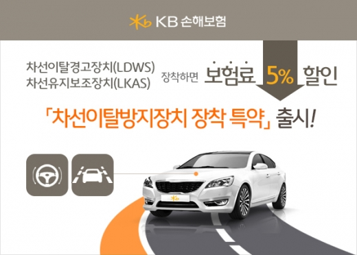 KB손해보험 차선이탈방지 장착 차량 할인 특약.
