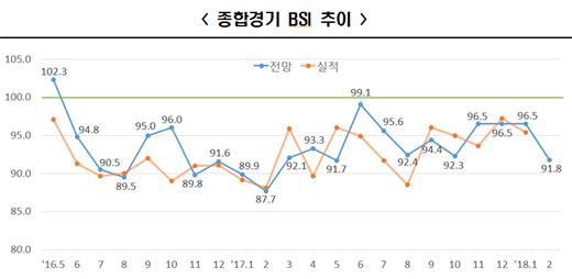 /그래프=한국경제연구원