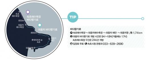 바다향기로 코스도. /그래픽=한국관광공사 제공