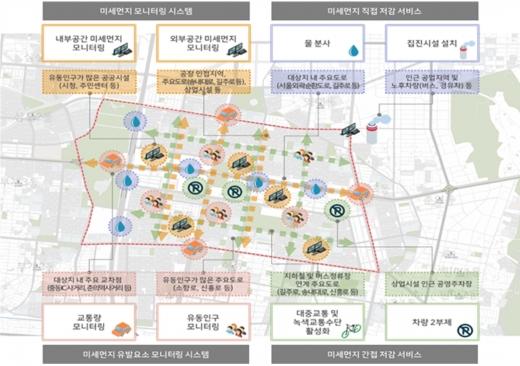 경기도 부천 스마트시티 사업계획도. /자료=국토부