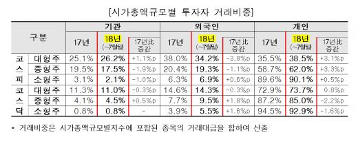 /자료=한국거래소
