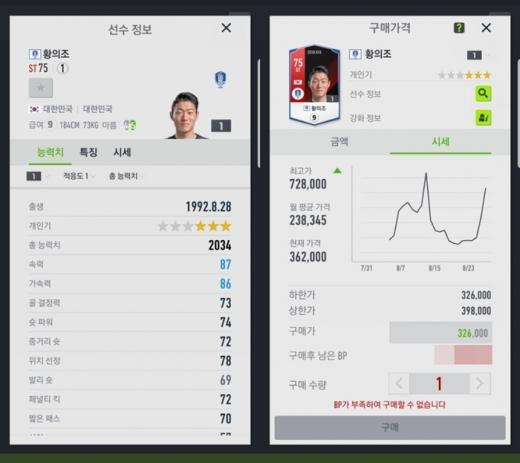 피파온라인4 KFA시즌 황의조 카드 상세정보. /사진=넥슨
