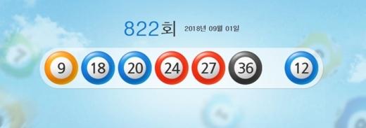 822회 나눔로또 당첨번호. /사진=나눔로또 홈페이지