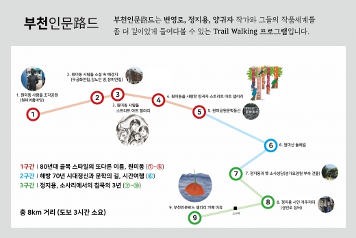 부천인문路드 투어 프로그램/사진제공=부천문화재단