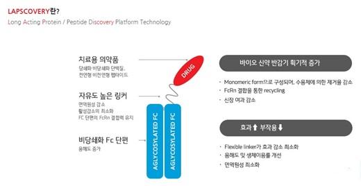 ©한미약품 홈페이지 캡쳐.