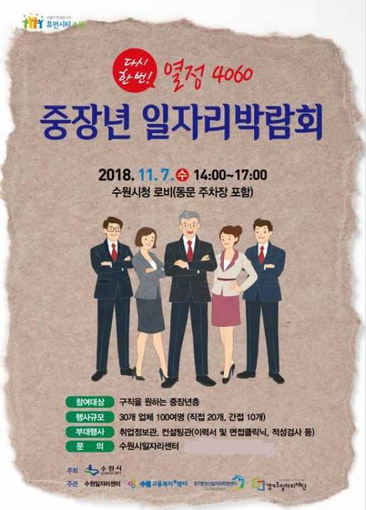 ▲ 수원시, '다시 한번! 열정 4060 중장년일자리박람회'. / 자료제공=수원시