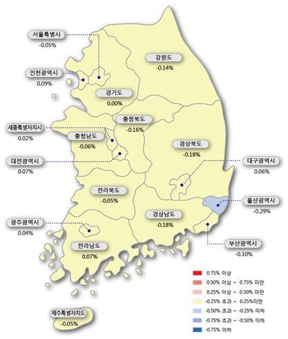 시도별 아파트 매매가격지수.