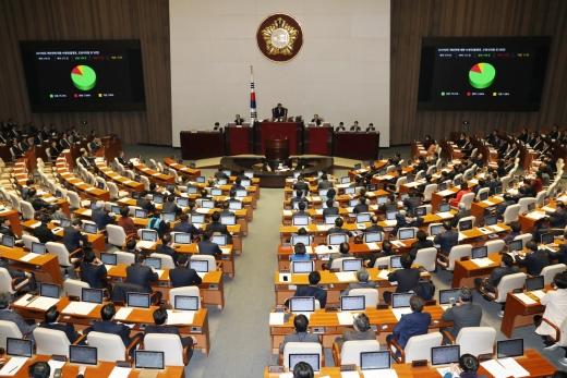 내년 예산안이 8일 열린 국회 본회의를 통과했다. /사진=뉴스1 민경석 기자