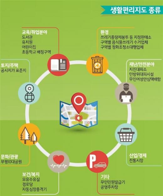 ▲부평구 생활편리지도 / 사진제공=부평구청