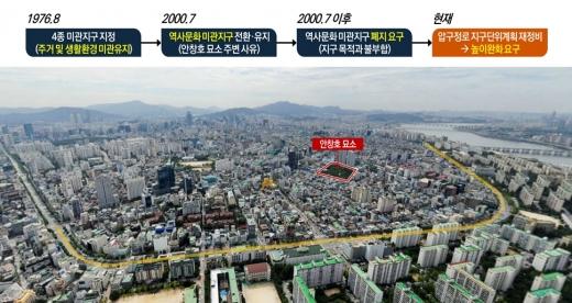 압구정로 역사문화미관지구 현황. /사진=서울시