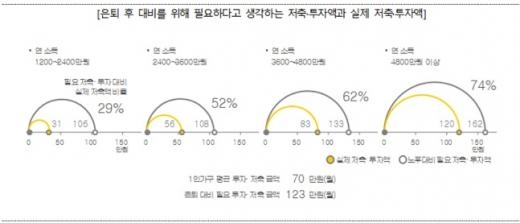 자료: KB금융그룹