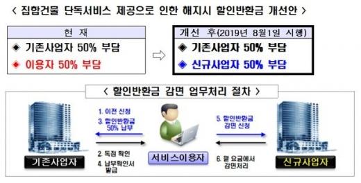 /자료=방송통신위원회