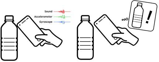 물병에 노크 했을 때의 예시. 노커는 물병에서 생성된 고유 반응을 스마트폰을 통해 분석하여 물병임을 알아내고, 그에 맞는 주문 등의 서비스를 실행 시킨다. /사진=KAIST