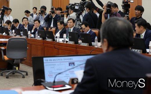 [머니S포토] 2019 금감원 국감, 도마에 오른 조국 사모펀드