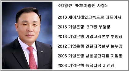 IBK투자증권, 첫 은행출신 CEO 연임 여부 '촉각'