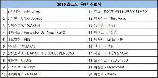 """인터파크, """"2019 최고의 책과 음반 뽑아주세요"""""""