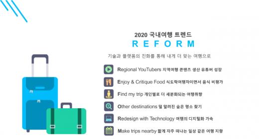 2020년 국내여행 트렌드 'R.E.F.O.R.M.'. /사진=한국관광공사