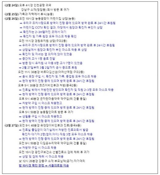 광진구청이 서울 광진구 능동에 사는 코로나 확진자 A씨(38, 남성) 이동경로를 홈페이지에 공개했다. /사진=광진구청 블로그