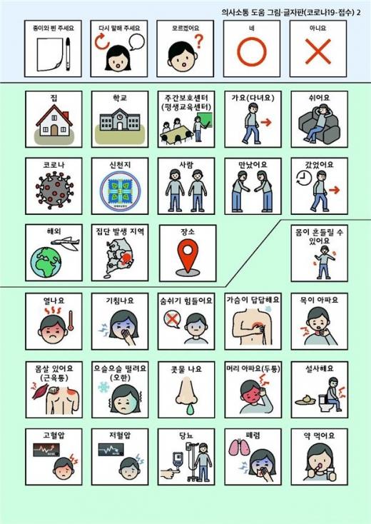 경기도, 124개 코로나19 선별진료소에 그림·글자 시각지원판 비치 - 머니S