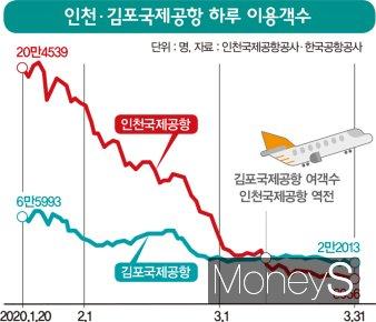 그래픽=김은옥 디자인기자