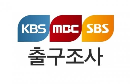 [출구조사] 강원 강릉시, 권성동 41.5% vs 김경수 38.6%