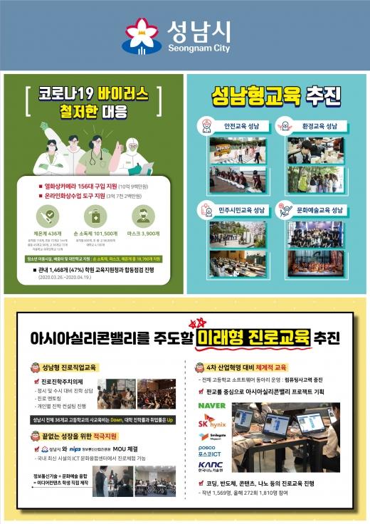 '성남형교육사업 및 청소년지원정책' 웹자보. / 사진제공=성남시