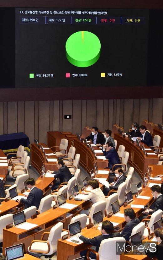 [머니S포토] 국회 본회의 문턱 넘은 'n번방 방지법'