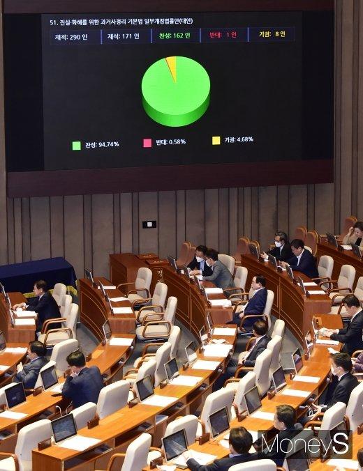 [머니S포토] 과거사 법, 찬성162·반대1·기권8인으로 국회 본회의 통과
