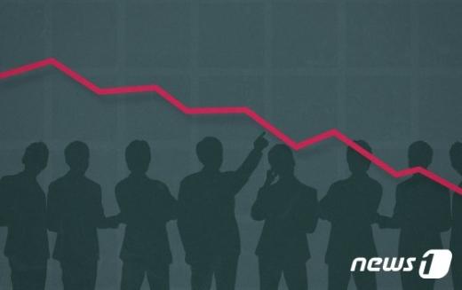 국내 증권사가 판매한 무역금융펀드와 무역금융펀드 파생결합증권(DLS)의 환매가 연기됐다. 관련 투자상품 판매 잔고는 최소 1000억원으로 추정된다./사진=뉴스1