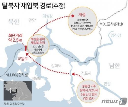 군이 최근 재입북한 김모씨가 한강 하구를 헤엄쳐서 황해도로 건너간 것으로 현재까지 관측하고 있다고 발표했다. 그래픽은 추정되고 있는 김씨의 재입북 경로. /그래픽= 뉴스1(합동참모본부 제공)