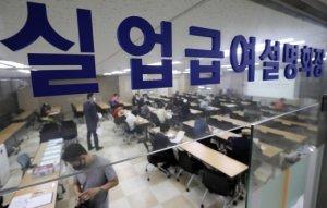 """기업 10곳 중 4곳 """"코로나 후 구조조정 필요""""… 실제 줄인 곳은 1곳뿐"""