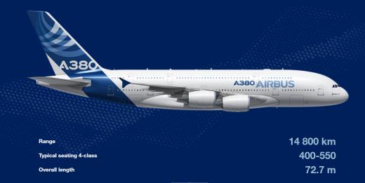 A380은 현존하는 항공기 중 가장 크다. /사진=에어버스 홈페이지 캡쳐